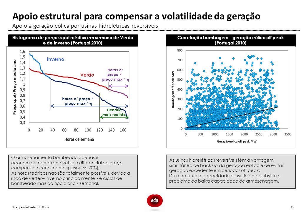 Apoio estrutural para compensar a volatilidade da geração