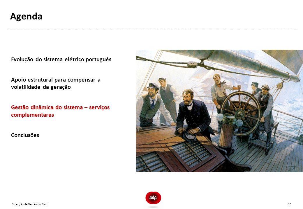 Agenda Evolução do sistema elétrico português