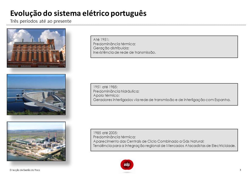Evolução do sistema elétrico português