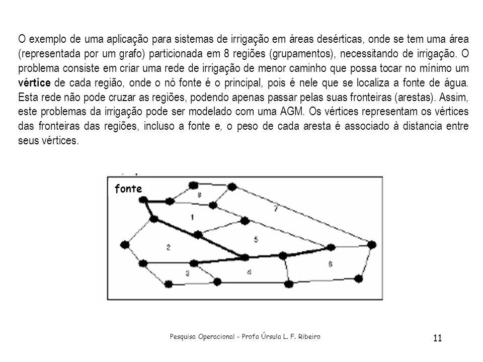 Pesquisa Operacional - Profa Úrsula L. F. Ribeiro