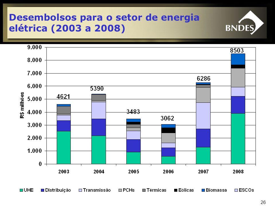 Desembolsos para o setor de energia elétrica (2003 a 2008)