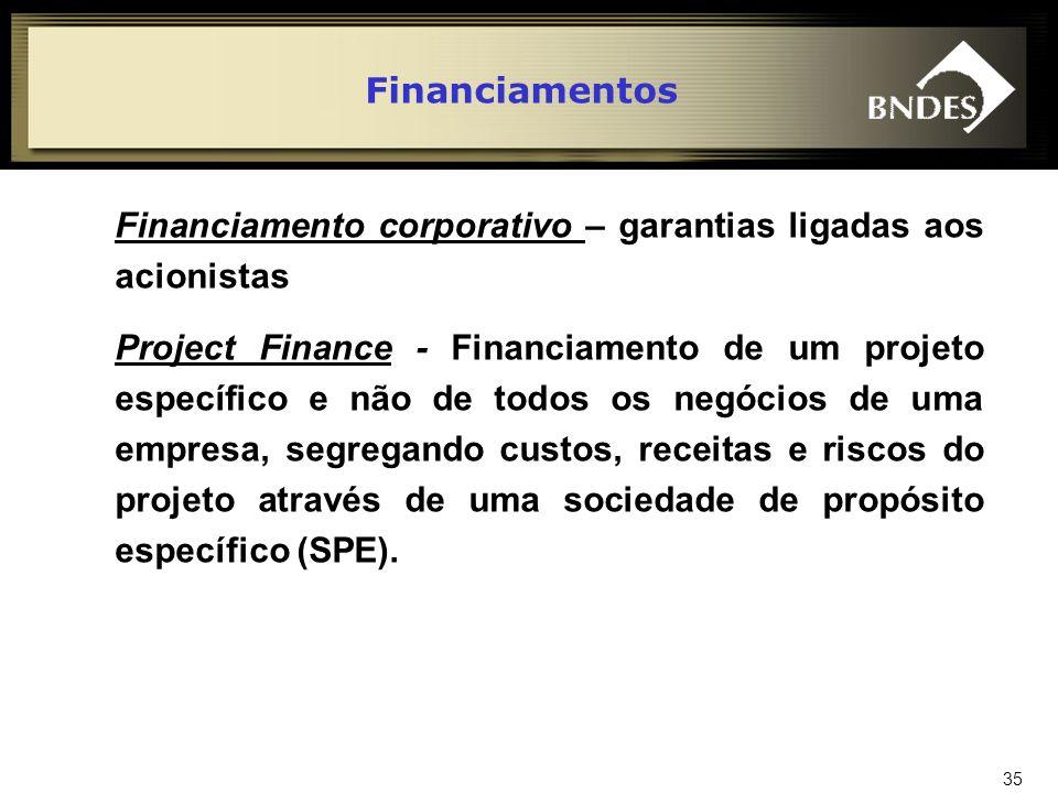 Financiamentos Financiamento corporativo – garantias ligadas aos acionistas.