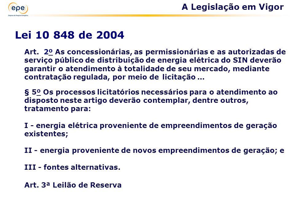 Lei 10 848 de 2004 A Legislação em Vigor