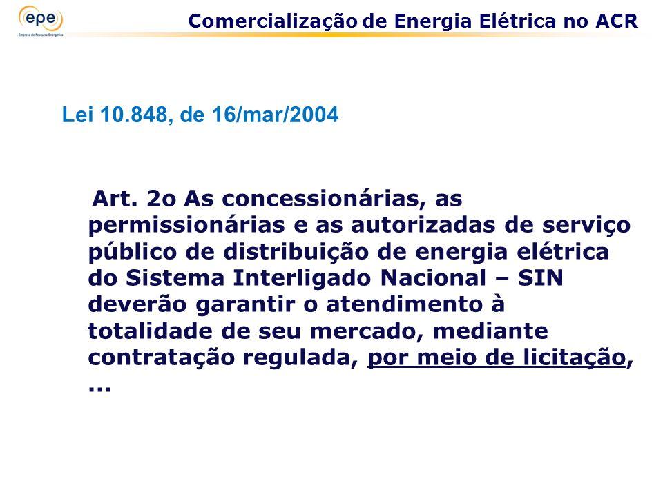 Lei 10.848, de 16/mar/2004 Comercialização de Energia Elétrica no ACR