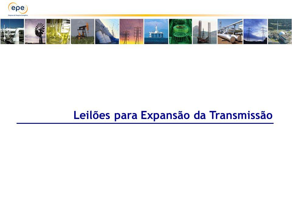 Leilões para Expansão da Transmissão