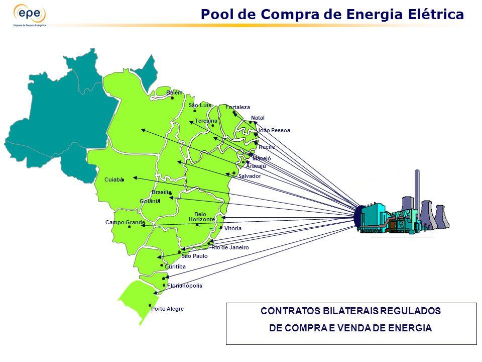 CONTRATOS BILATERAIS REGULADOS DE COMPRA E VENDA DE ENERGIA