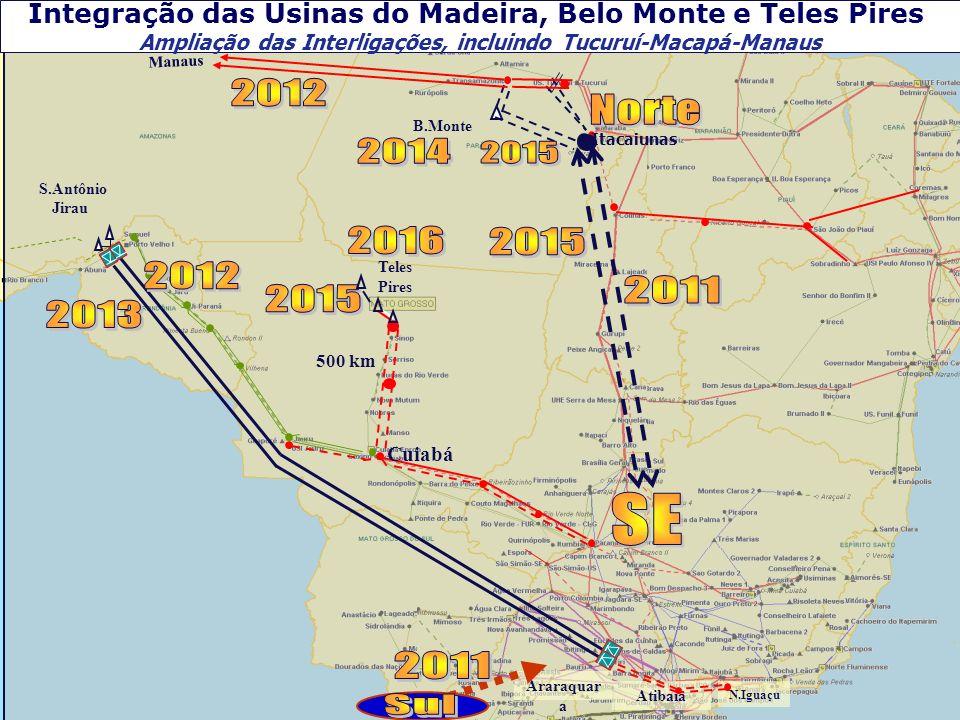 Integração das Usinas do Madeira, Belo Monte e Teles Pires