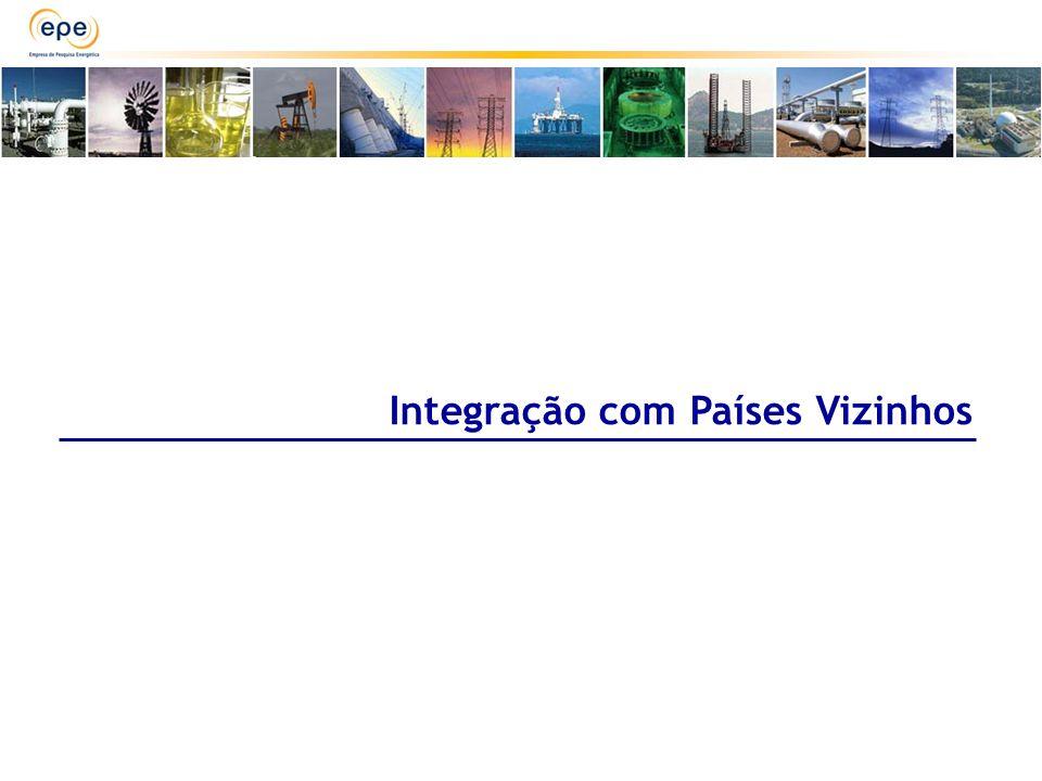 Integração com Países Vizinhos