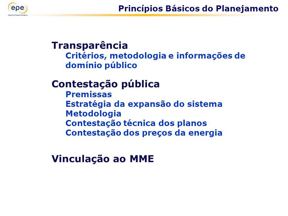 Transparência Contestação pública Vinculação ao MME