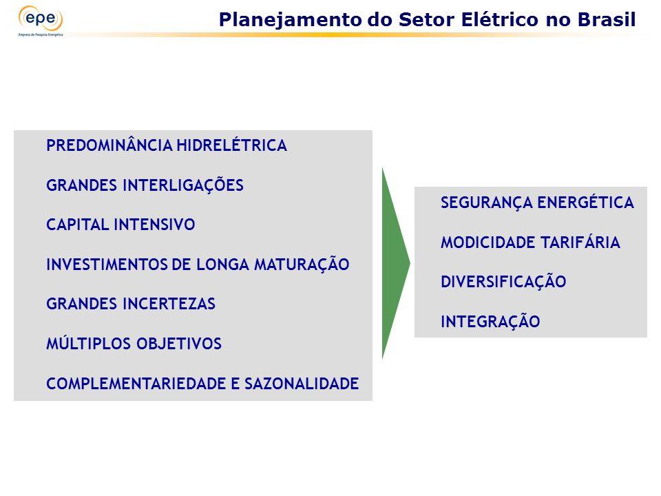 Planejamento do Setor Elétrico no Brasil