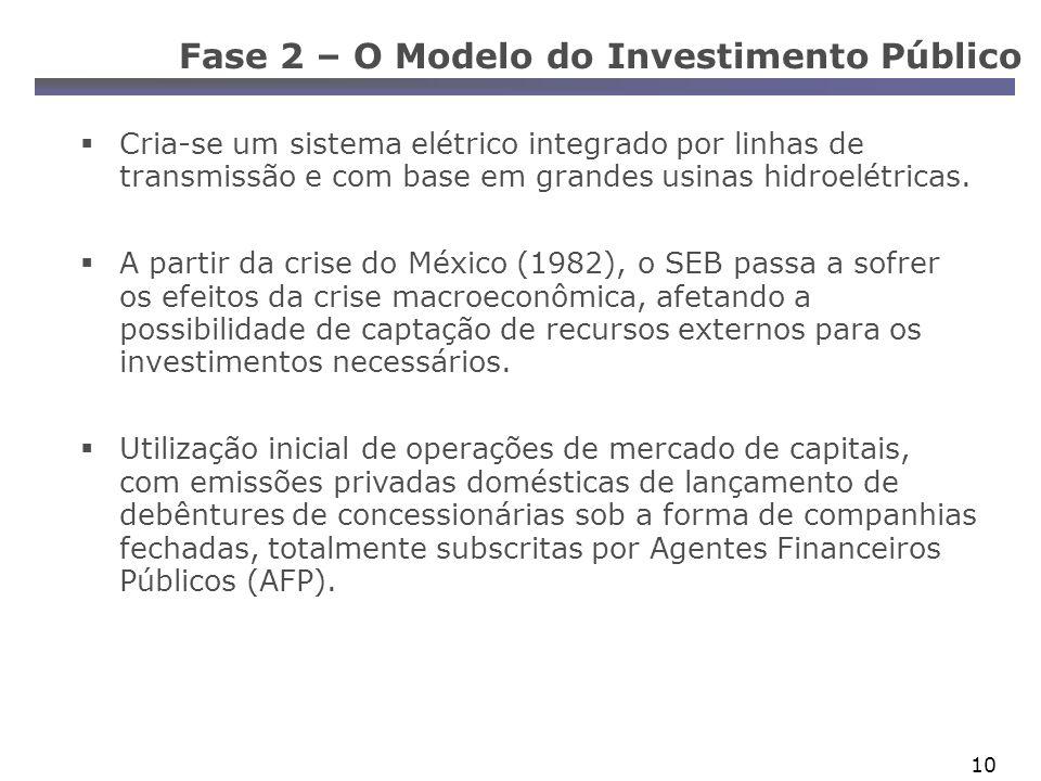 Fase 2 – O Modelo do Investimento Público