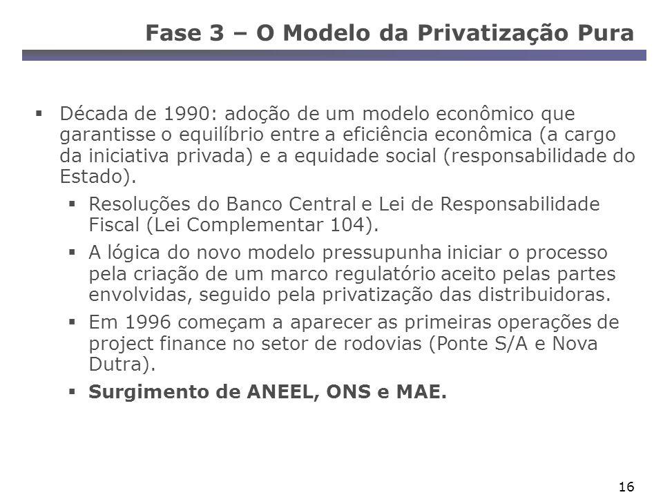Fase 3 – O Modelo da Privatização Pura