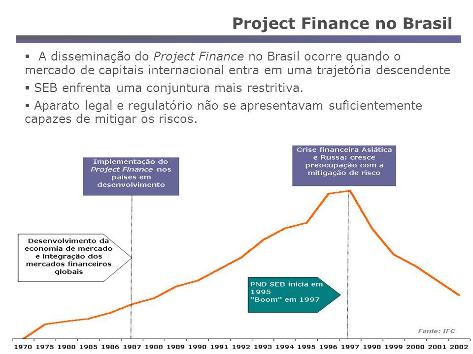 Project Finance no Brasil
