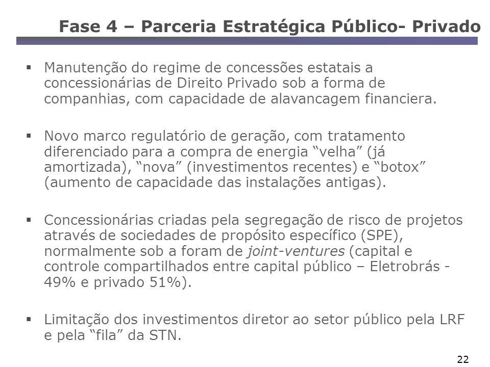 Fase 4 – Parceria Estratégica Público- Privado