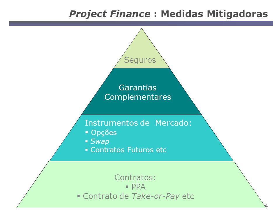 Project Finance : Medidas Mitigadoras