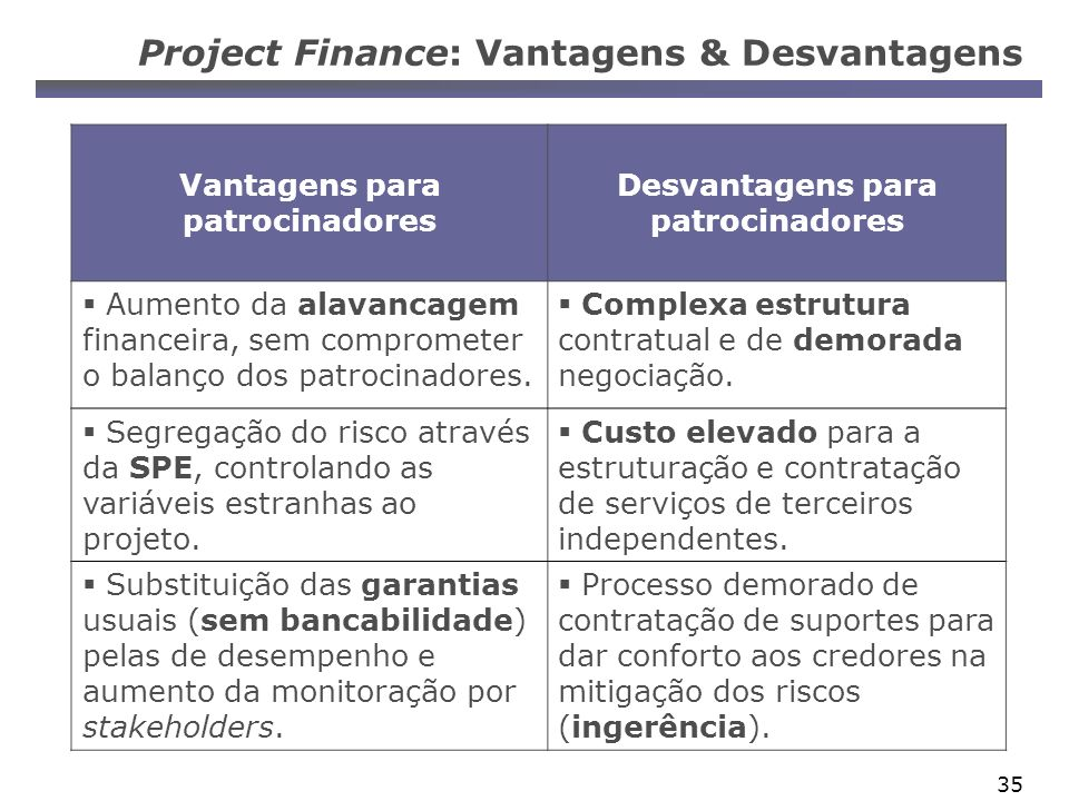 Project Finance: Vantagens & Desvantagens