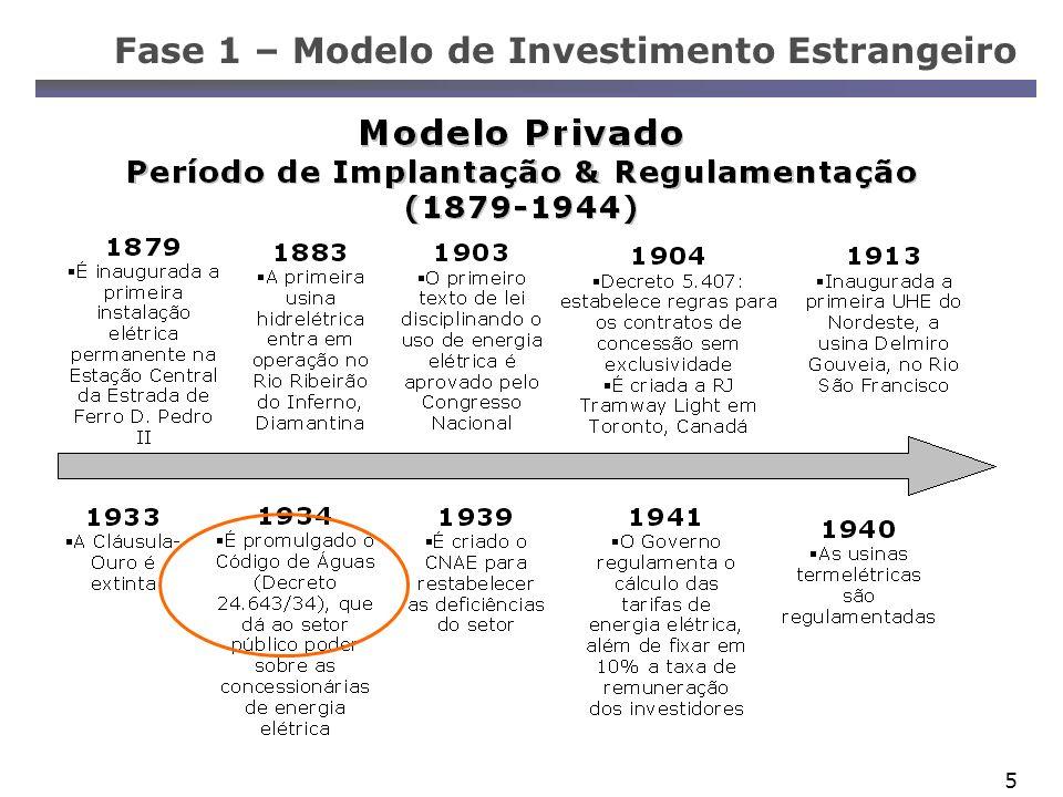 Fase 1 – Modelo de Investimento Estrangeiro