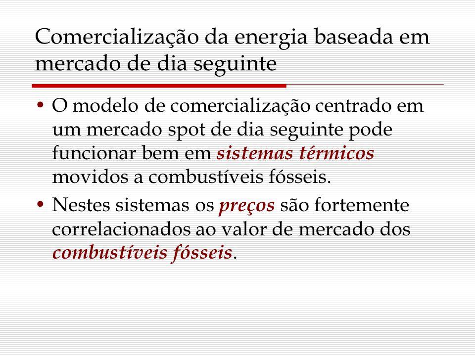 Comercialização da energia baseada em mercado de dia seguinte