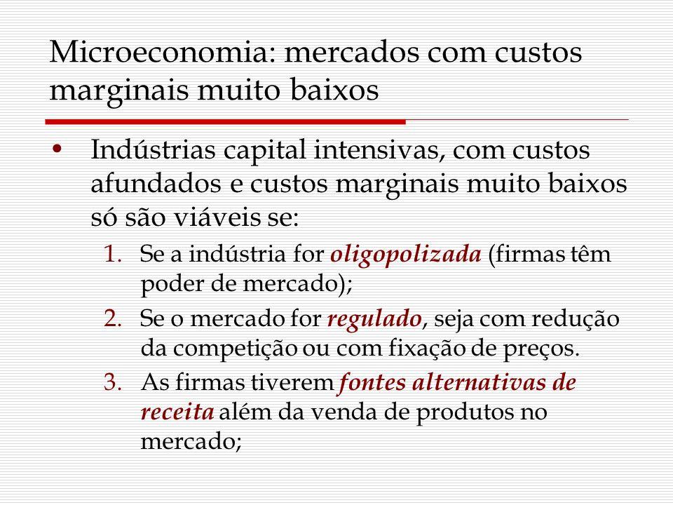 Microeconomia: mercados com custos marginais muito baixos