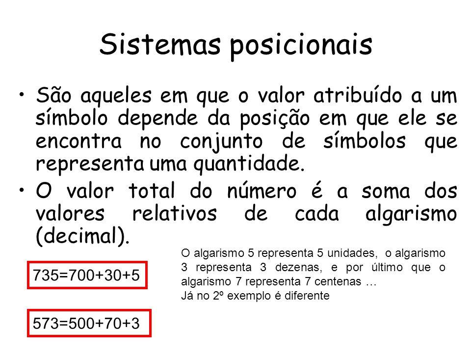 Sistemas posicionais