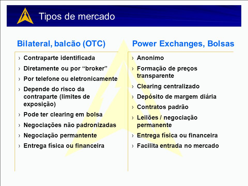 Tipos de mercado Bilateral, balcão (OTC) Power Exchanges, Bolsas