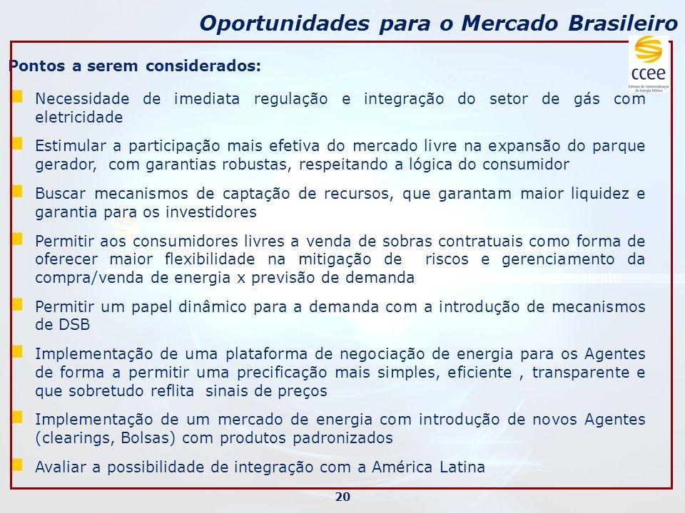 Oportunidades para o Mercado Brasileiro