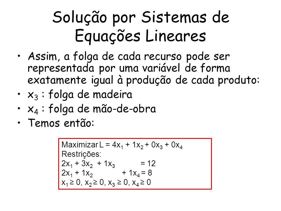Solução por Sistemas de Equações Lineares