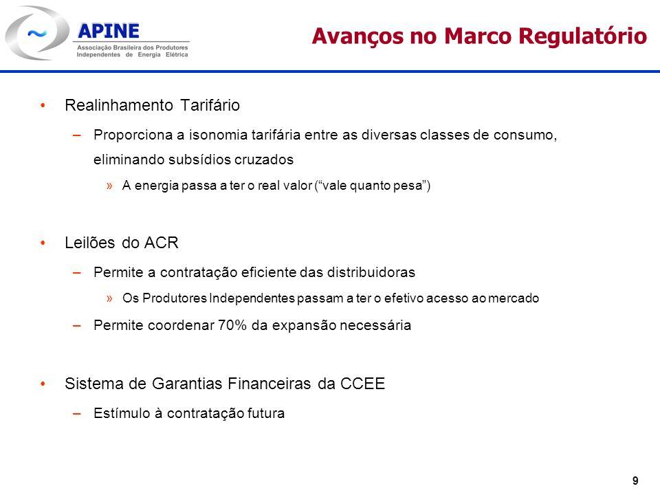 Avanços no Marco Regulatório