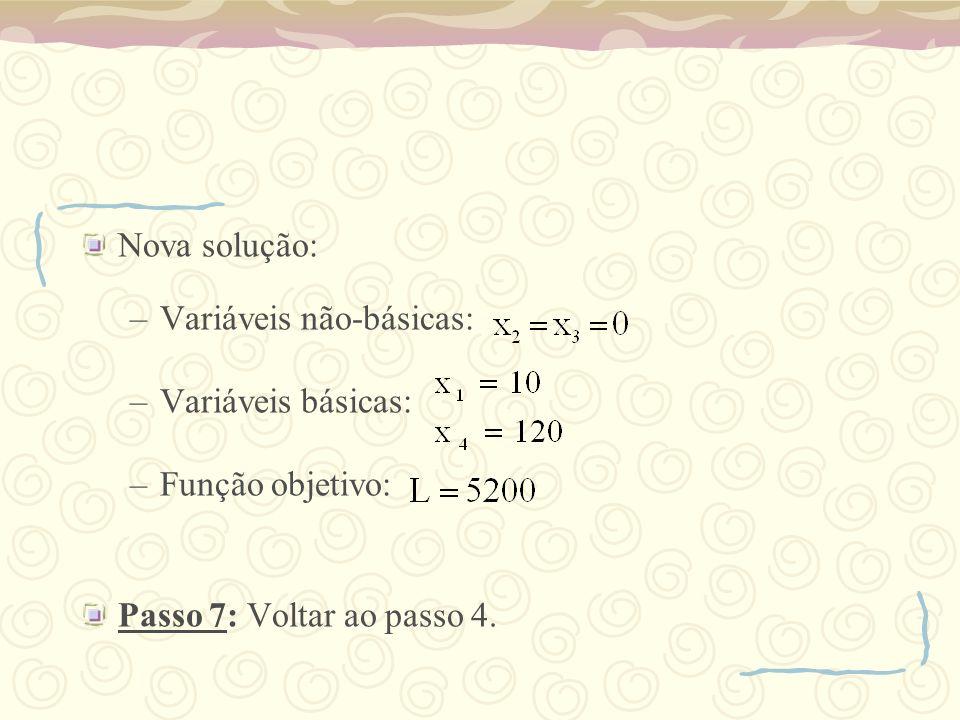 Nova solução: Variáveis não-básicas: Variáveis básicas: Função objetivo: Passo 7: Voltar ao passo 4.