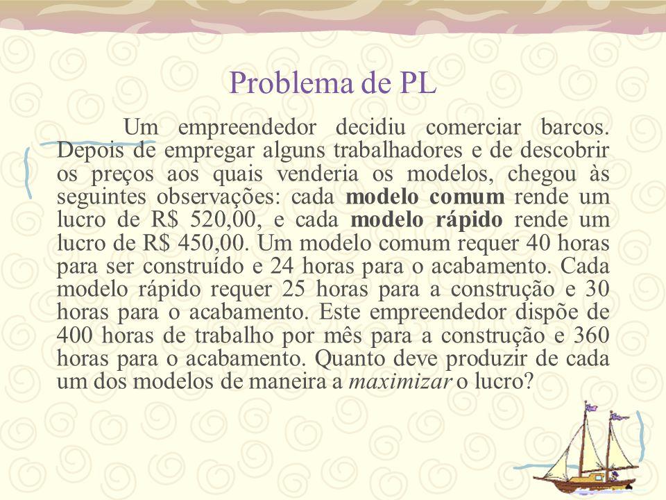 Problema de PL