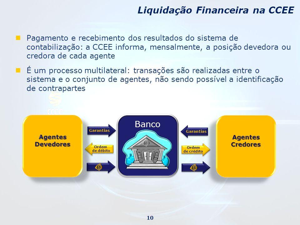 Liquidação Financeira na CCEE