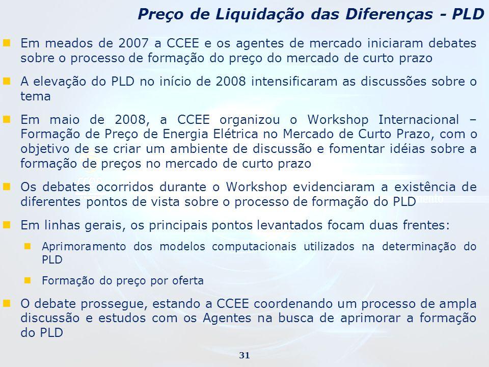 Preço de Liquidação das Diferenças - PLD