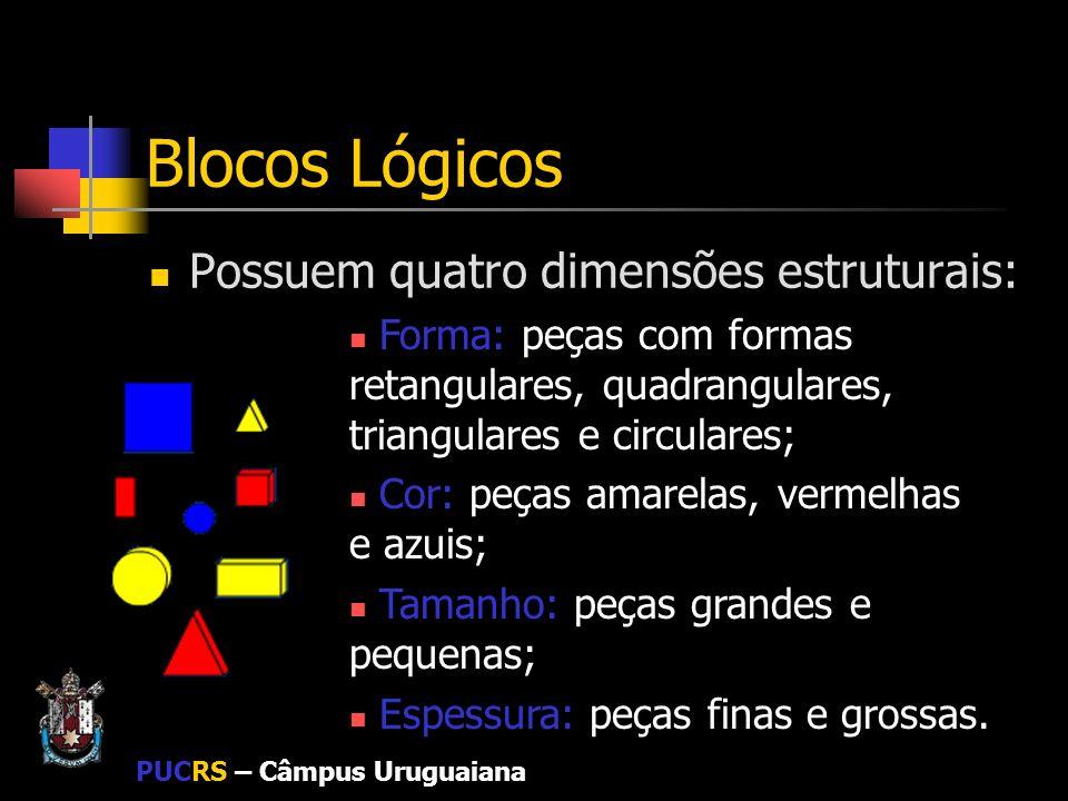 Blocos Lógicos Possuem quatro dimensões estruturais: