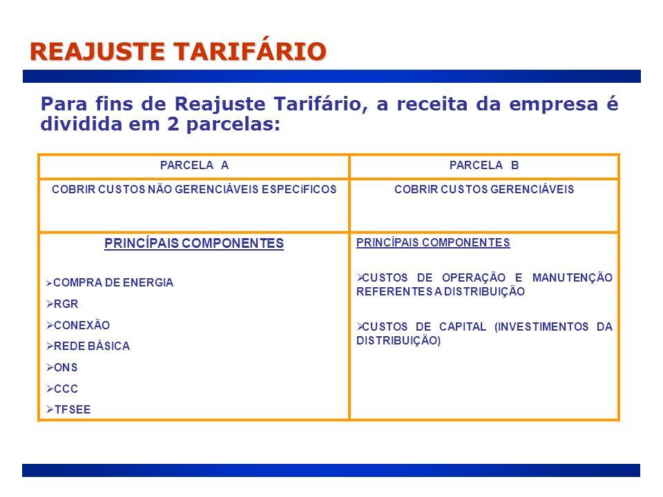 REAJUSTE TARIFÁRIO Para fins de Reajuste Tarifário, a receita da empresa é dividida em 2 parcelas: PARCELA A.
