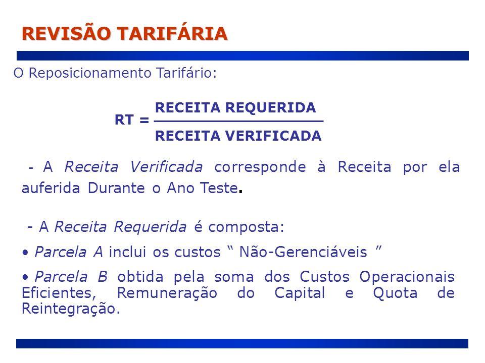 REVISÃO TARIFÁRIA - A Receita Requerida é composta: