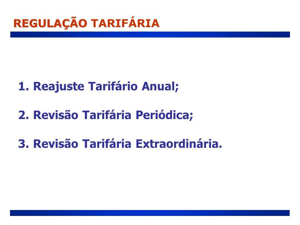 Reajuste Tarifário Anual; Revisão Tarifária Periódica;