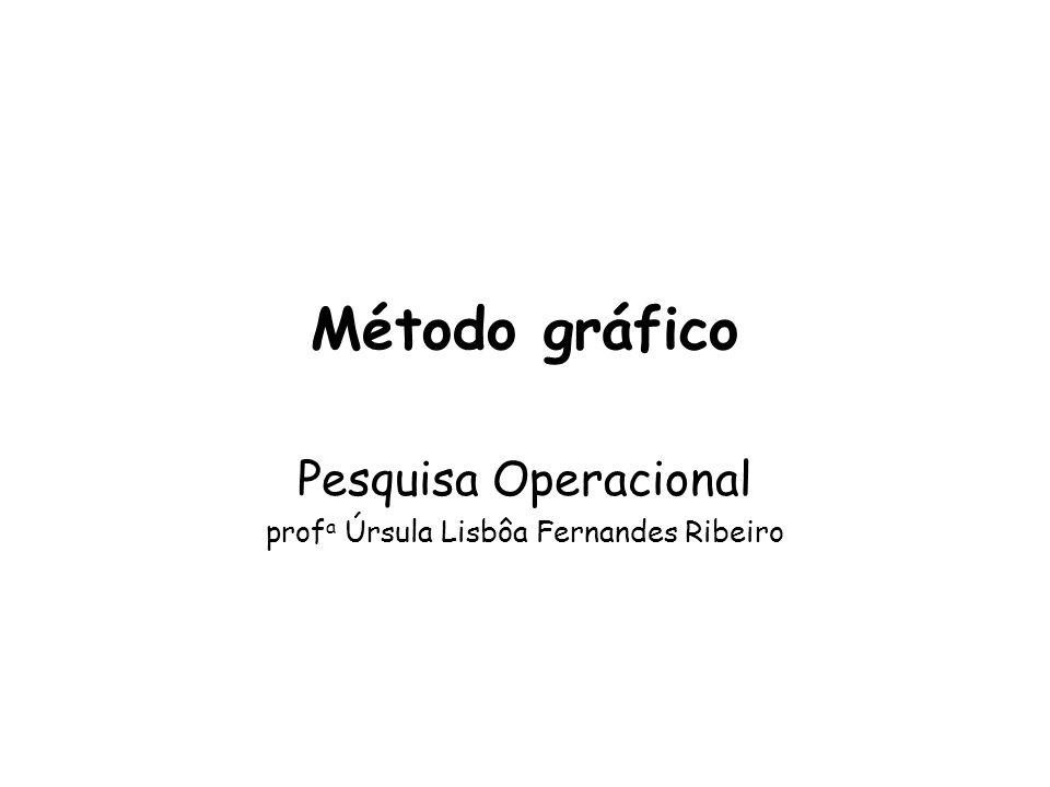 Pesquisa Operacional profa Úrsula Lisbôa Fernandes Ribeiro