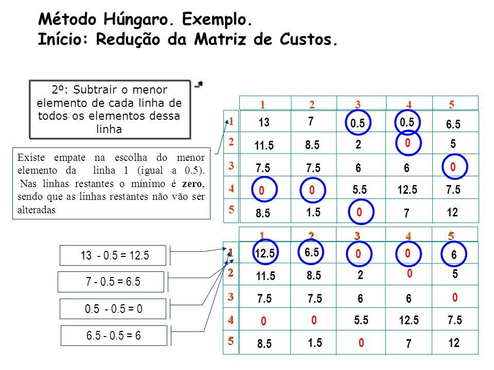 Método Húngaro. Exemplo. Início: Redução da Matriz de Custos.