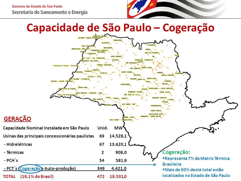 Capacidade de São Paulo – Cogeração