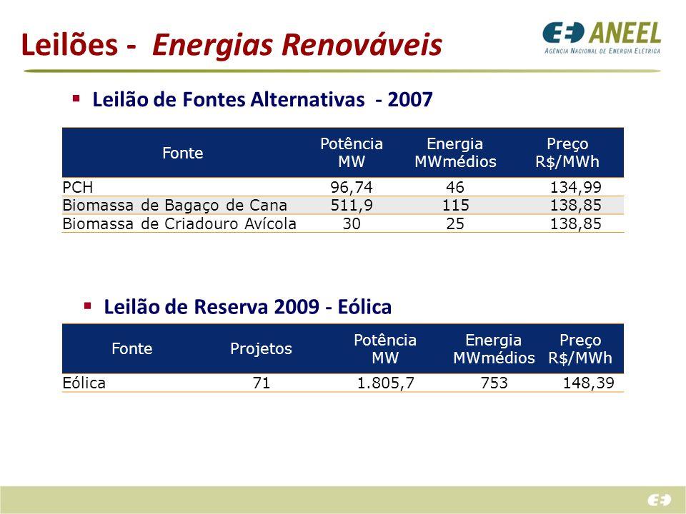 Leilões - Energias Renováveis
