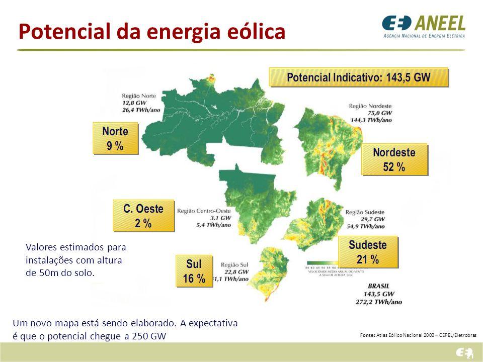 Potencial da energia eólica