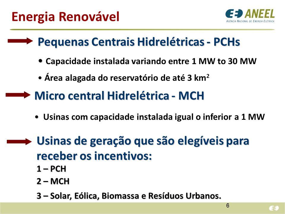Energia Renovável Pequenas Centrais Hidrelétricas - PCHs