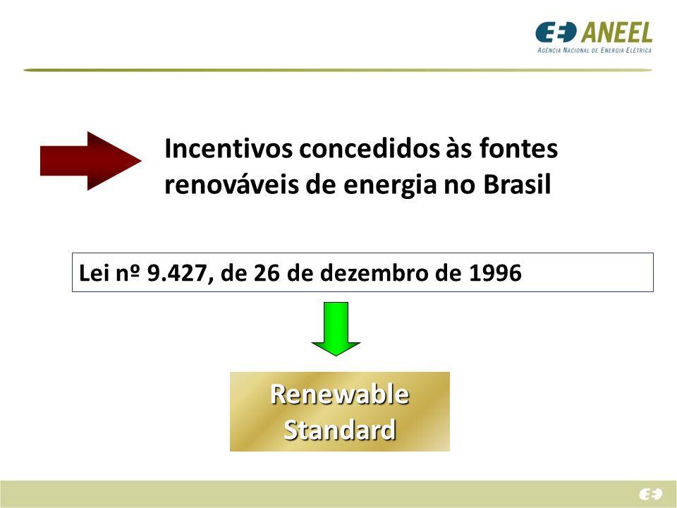 Incentivos concedidos às fontes renováveis de energia no Brasil