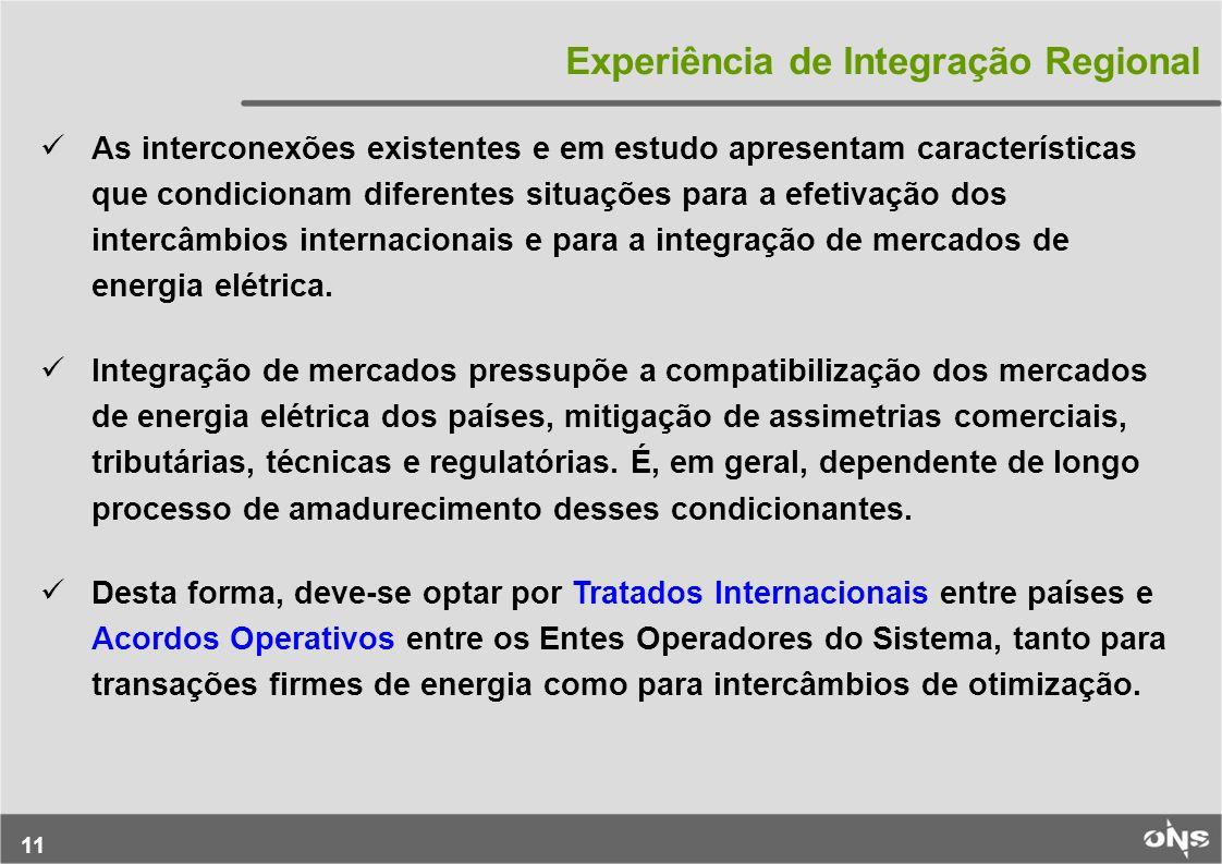 Experiência de Integração Regional