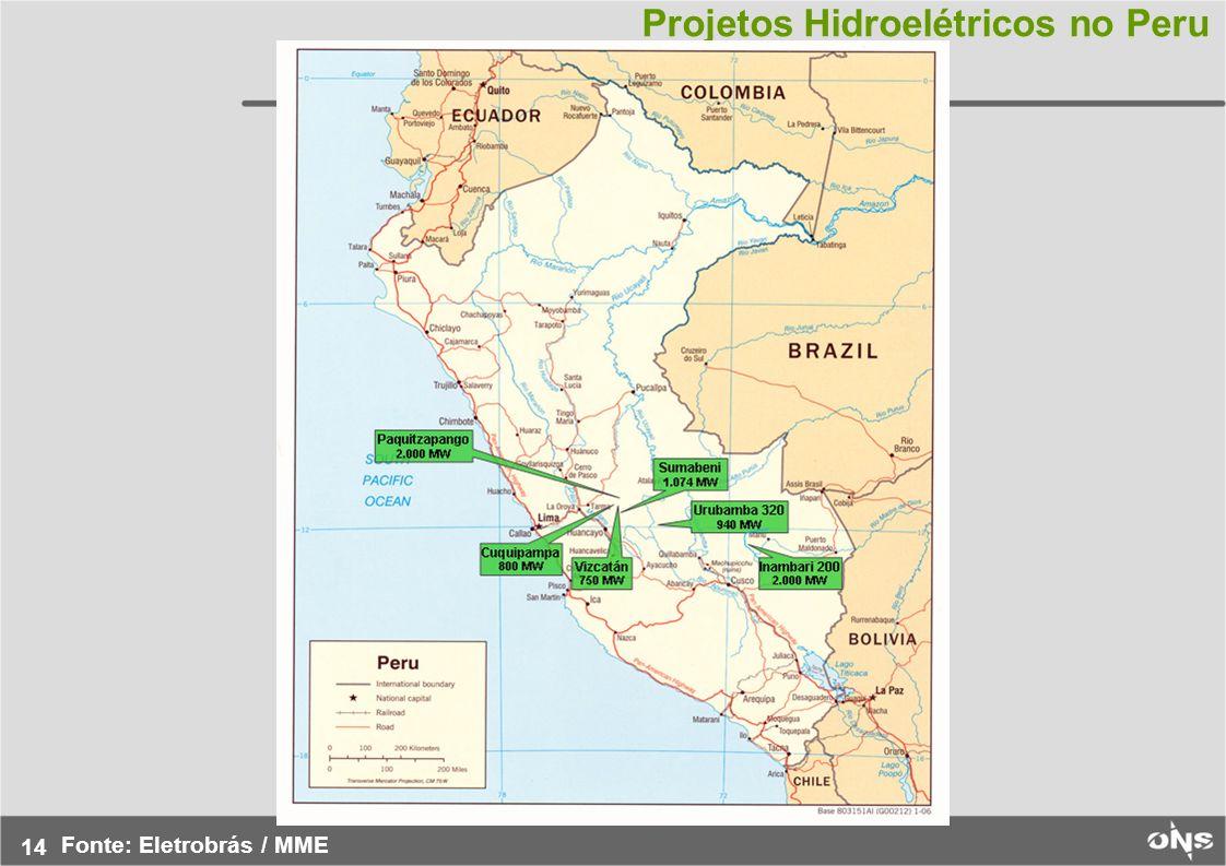 Projetos Hidroelétricos no Peru