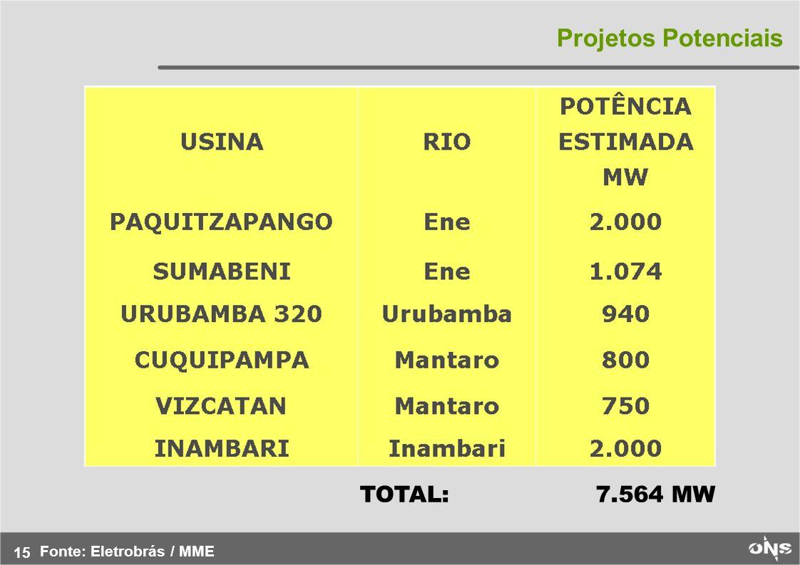 Projetos Potenciais TOTAL: 7.564 MW Fonte: Eletrobrás / MME 15