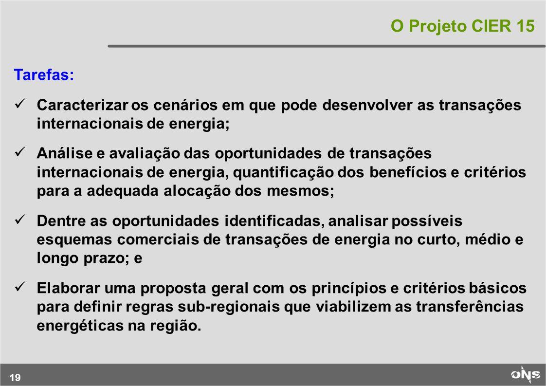 O Projeto CIER 15 Tarefas: