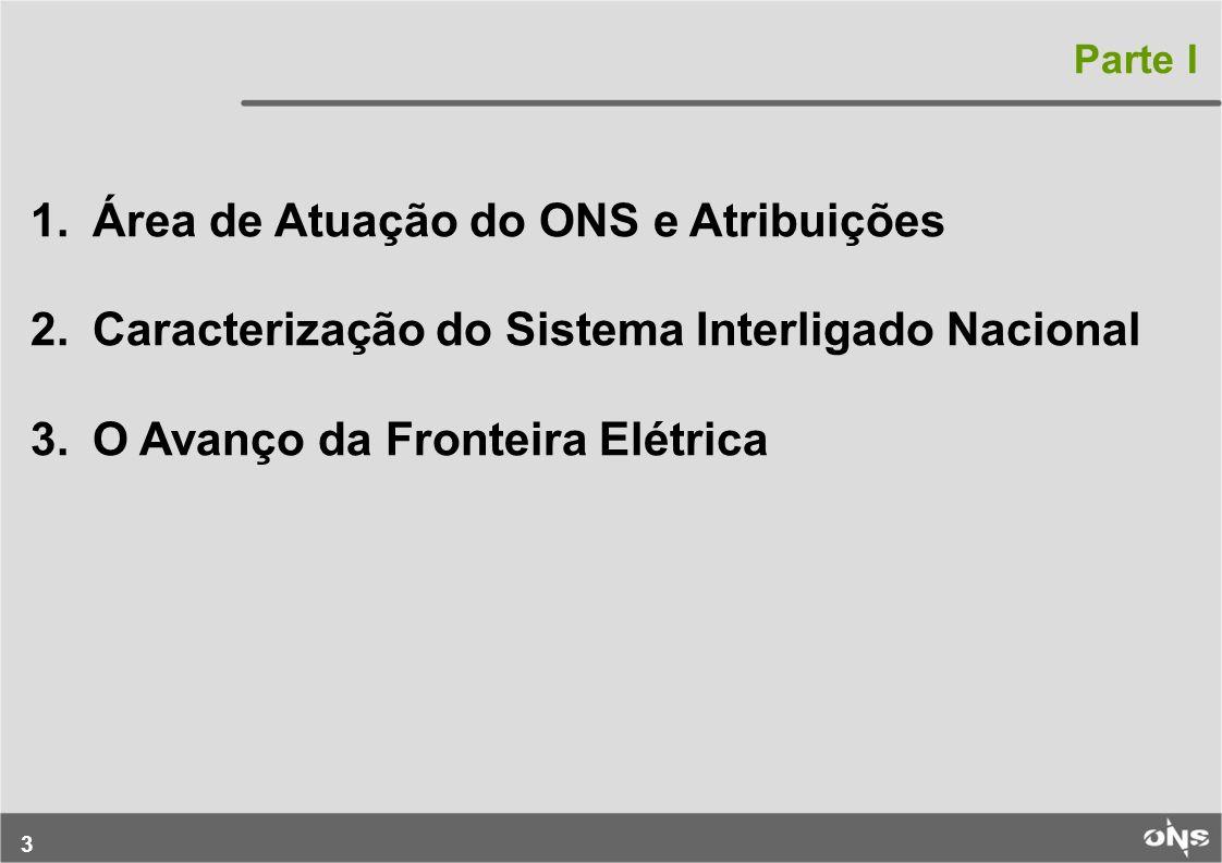 Área de Atuação do ONS e Atribuições