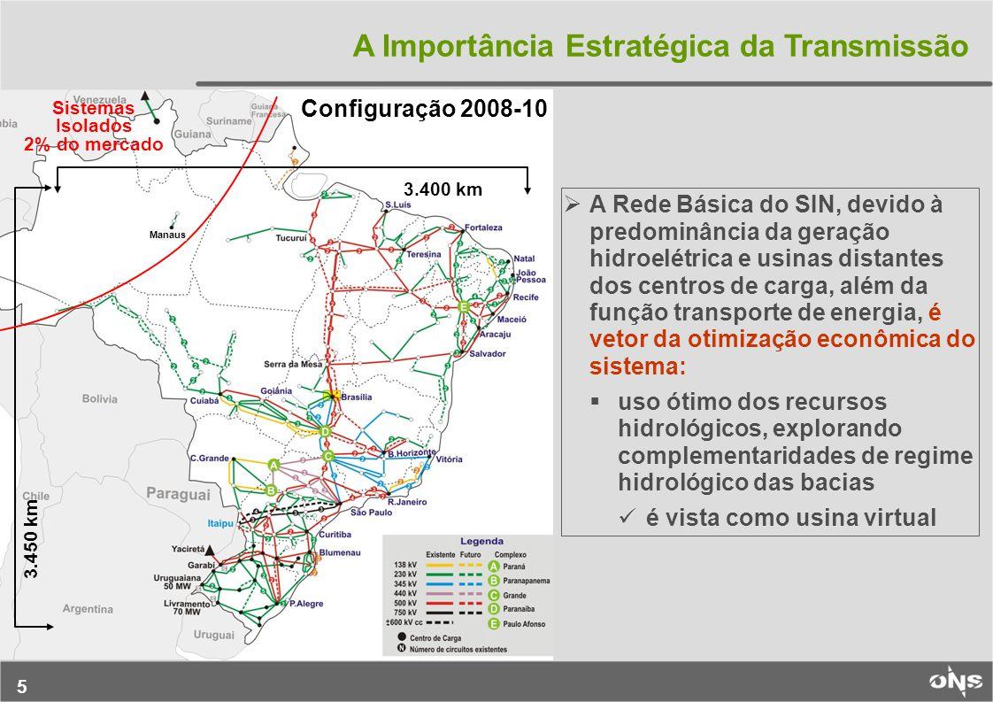 A Importância Estratégica da Transmissão