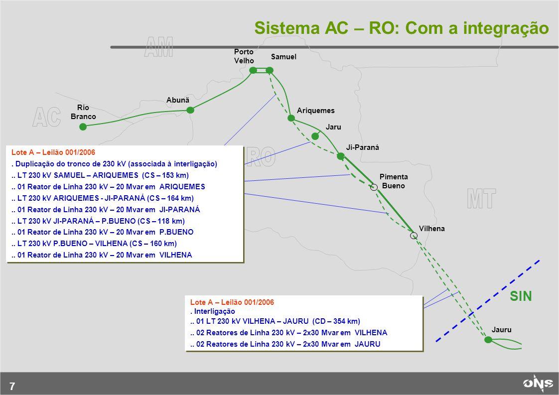 AM AC RO MT Sistema AC – RO: Com a integração SIN 7 7 Porto Velho